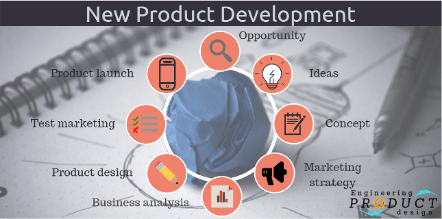 New Product Development Npd Why It S Important