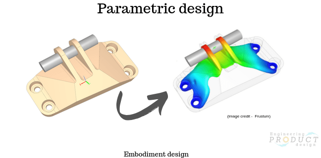 Parametric design - Embodiment design