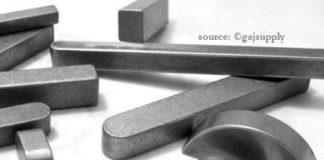 Types of Keys for shaft Keyways